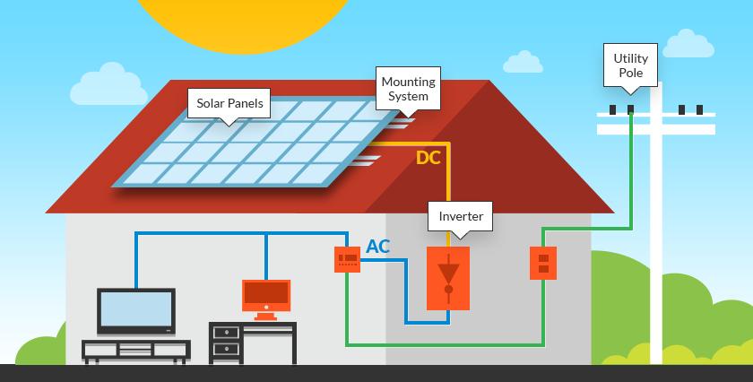 1kw solar panel,